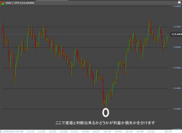 24オプション11/04チャート画像